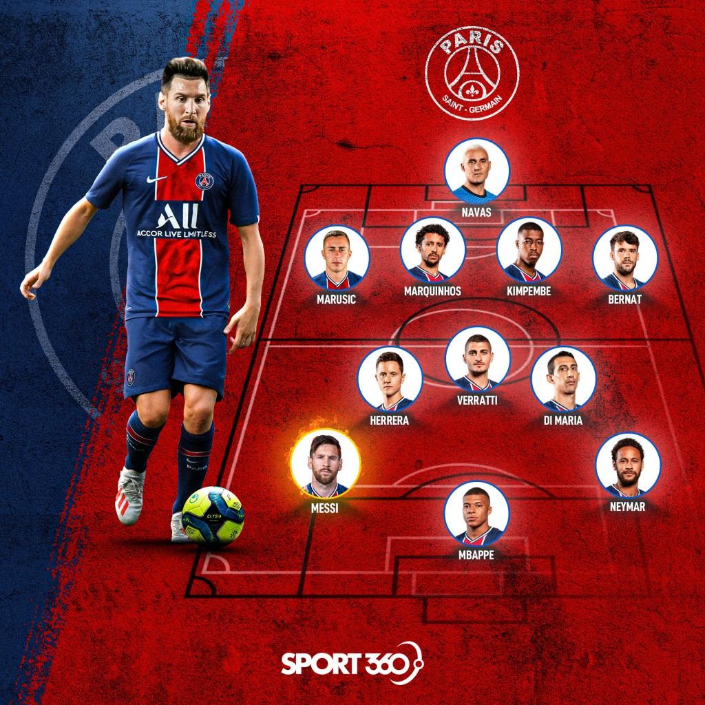 Messi XIs - PSG 4-3-3