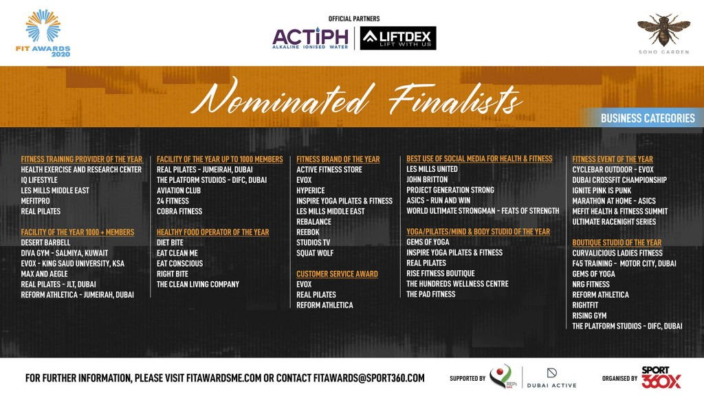 Full list: There are 10 business and brand awards to be won
